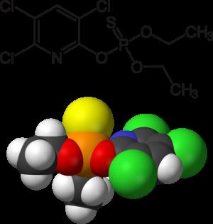 20190826 Molecule CLORPIRIFOS